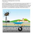 Washingtons Schiefergas-Boom Ist Am Ende