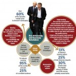 Ukraines Oligarch Barons